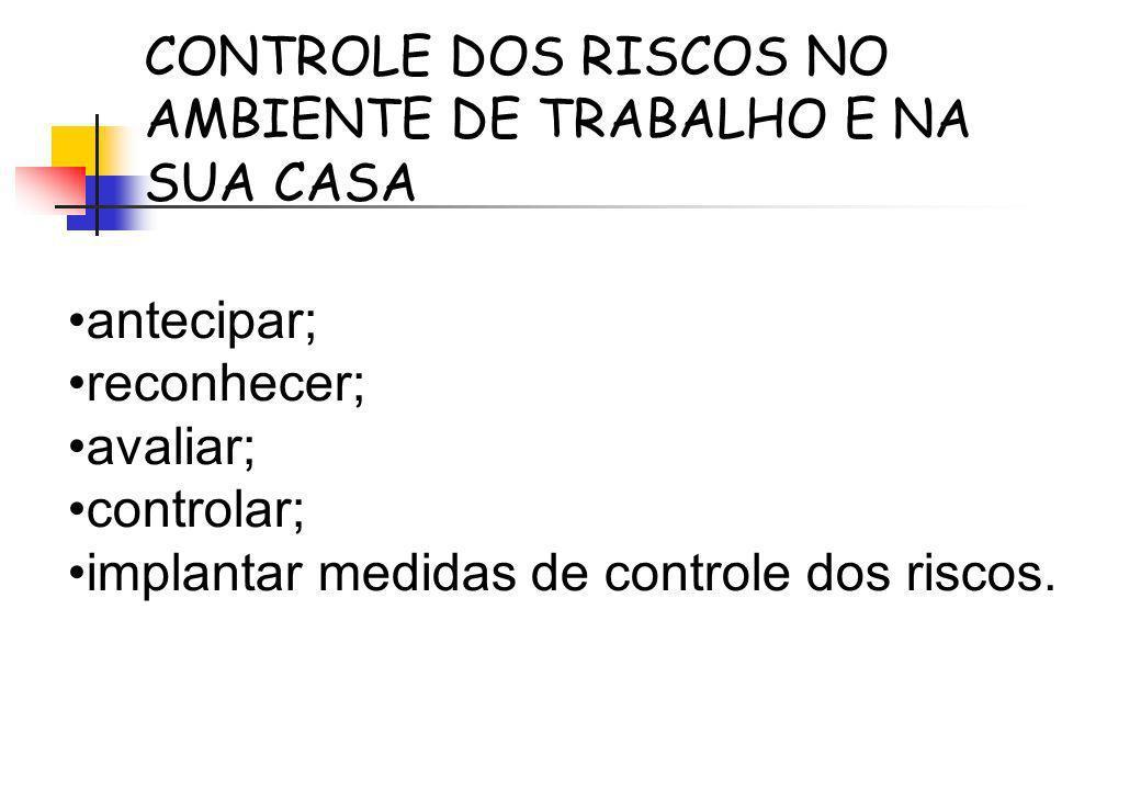 CONTROLE DOS RISCOS NO AMBIENTE DE TRABALHO E NA SUA CASA antecipar; reconhecer; avaliar; controlar; implantar medidas de controle dos riscos.