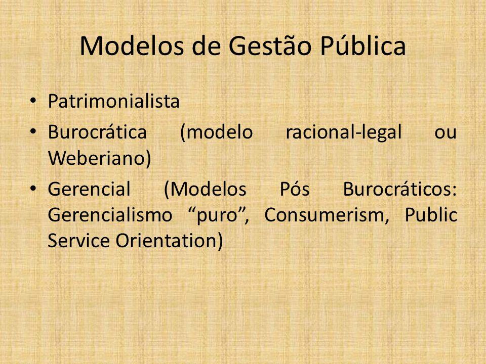 Modelos de Gestão Pública Patrimonialista Burocrática (modelo racional-legal ou Weberiano) Gerencial (Modelos Pós Burocráticos: Gerencialismo puro, Co