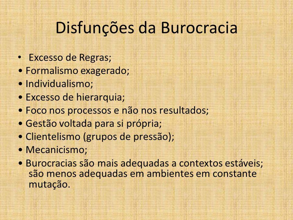 Disfunções da Burocracia Excesso de Regras; Formalismo exagerado; Individualismo; Excesso de hierarquia; Foco nos processos e não nos resultados; Gest