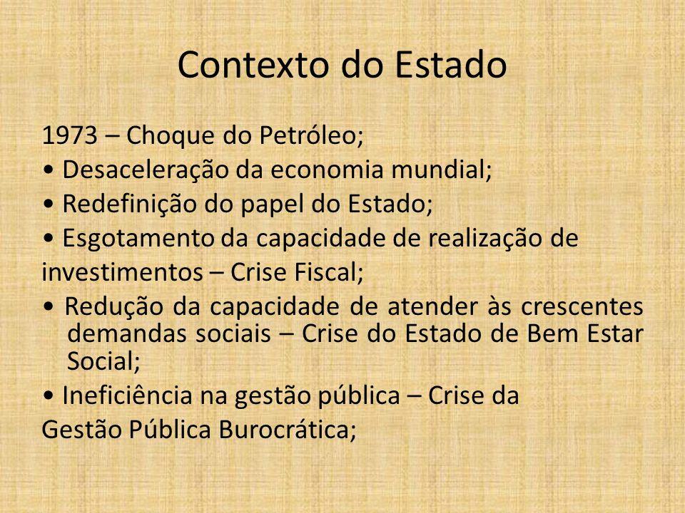 Contexto do Estado 1973 – Choque do Petróleo; Desaceleração da economia mundial; Redefinição do papel do Estado; Esgotamento da capacidade de realizaç