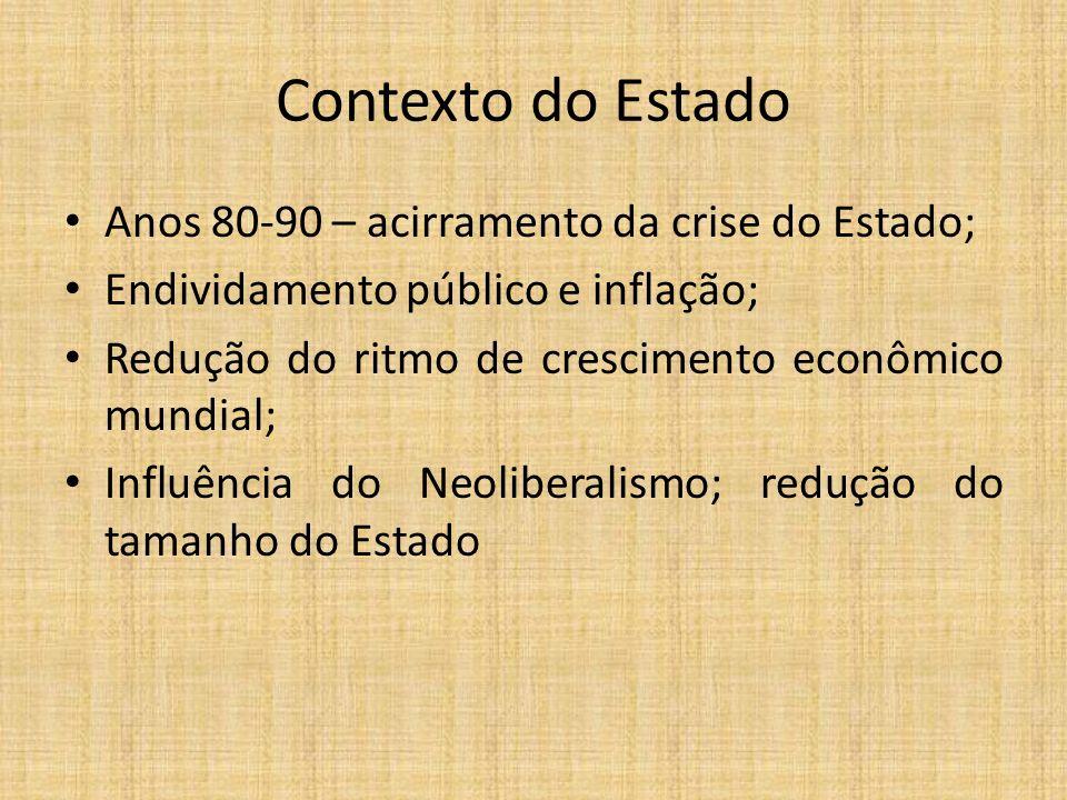 Contexto do Estado Anos 80-90 – acirramento da crise do Estado; Endividamento público e inflação; Redução do ritmo de crescimento econômico mundial; I
