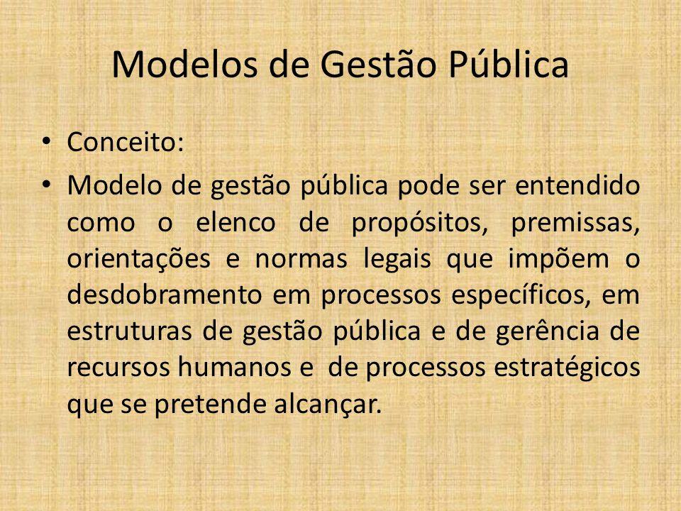 Modelos de Gestão Pública Conceito: Modelo de gestão pública pode ser entendido como o elenco de propósitos, premissas, orientações e normas legais qu