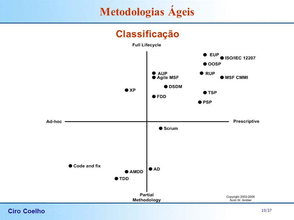 Ciro Coelho 10/37 Metodologias Ágeis Classificação