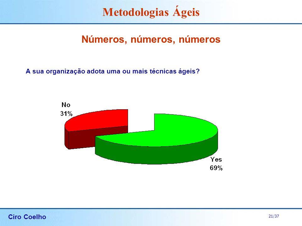 Ciro Coelho 21/37 Metodologias Ágeis Números, números, números A sua organização adota uma ou mais técnicas ágeis?