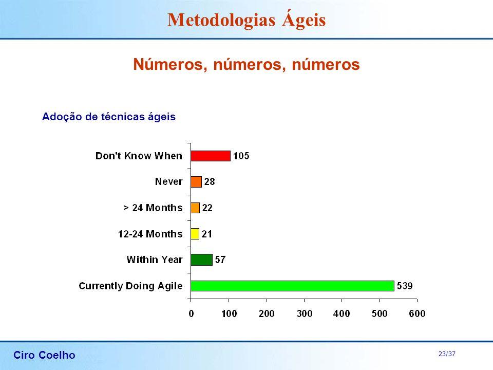 Ciro Coelho 23/37 Metodologias Ágeis Números, números, números Adoção de técnicas ágeis