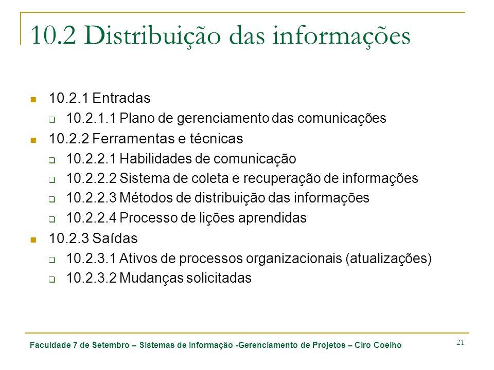 Faculdade 7 de Setembro – Sistemas de Informação -Gerenciamento de Projetos – Ciro Coelho 21 10.2 Distribuição das informações 10.2.1 Entradas 10.2.1.
