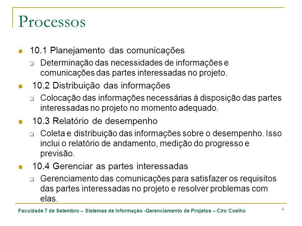 Faculdade 7 de Setembro – Sistemas de Informação -Gerenciamento de Projetos – Ciro Coelho 4 Processos 10.1 Planejamento das comunicações Determinação