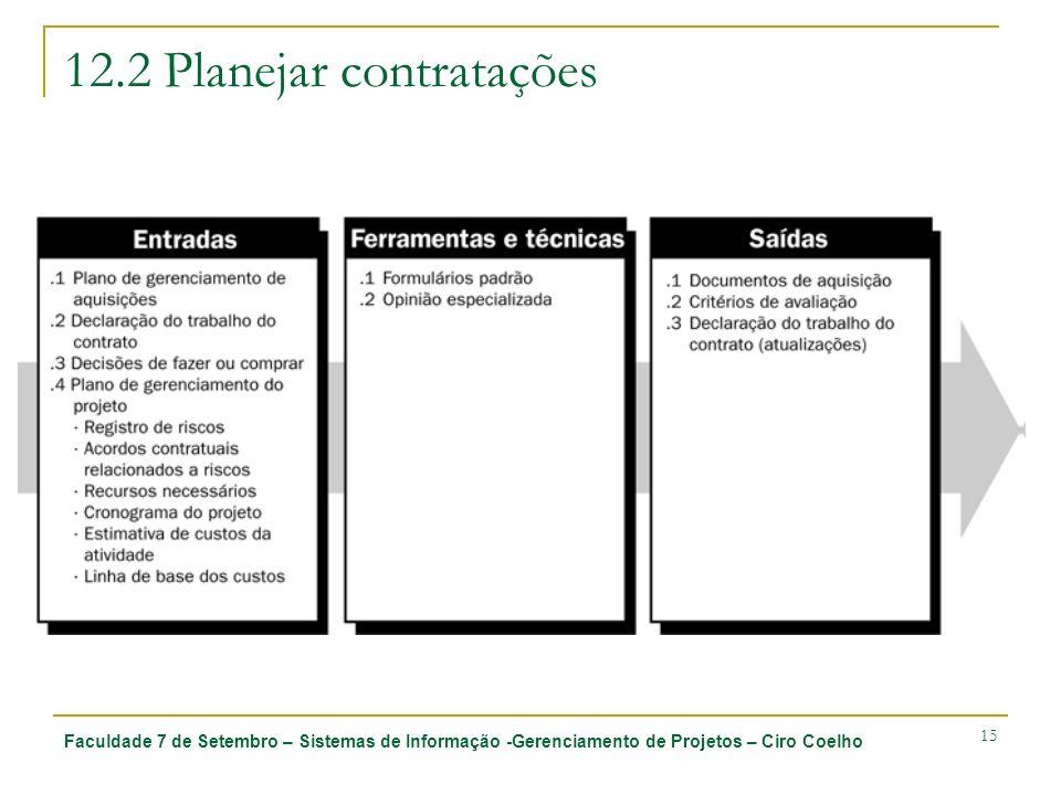 Faculdade 7 de Setembro – Sistemas de Informação -Gerenciamento de Projetos – Ciro Coelho 15 12.2 Planejar contratações