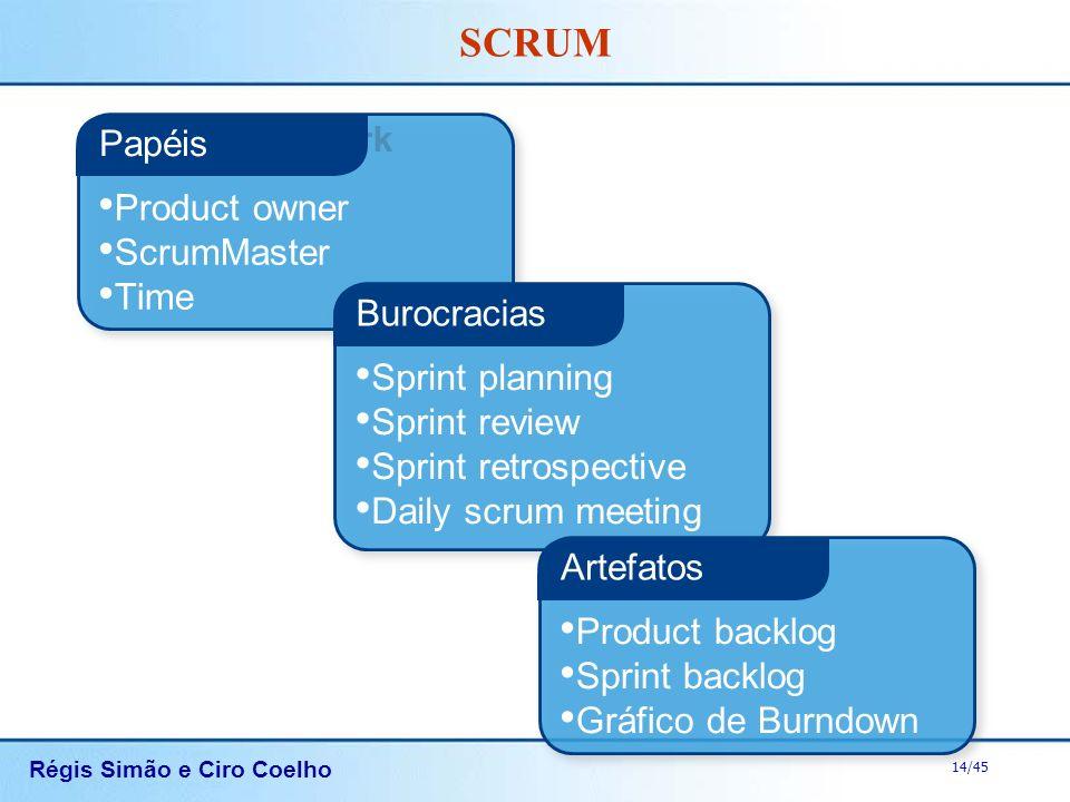 Régis Simão e Ciro Coelho 14/45 SCRUM Scrum framework Product owner ScrumMaster Time Papéis Sprint planning Sprint review Sprint retrospective Daily s
