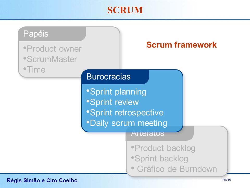 Régis Simão e Ciro Coelho 20/45 SCRUM Product owner ScrumMaster Time Papéis Scrum framework Product backlog Sprint backlog Gráfico de Burndown Artefat