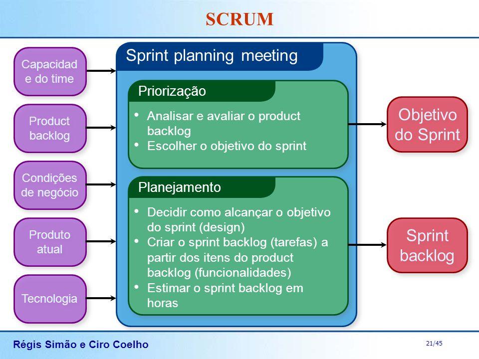 Régis Simão e Ciro Coelho 21/45 SCRUM Sprint planning meeting Priorização Analisar e avaliar o product backlog Escolher o objetivo do sprint Planejame
