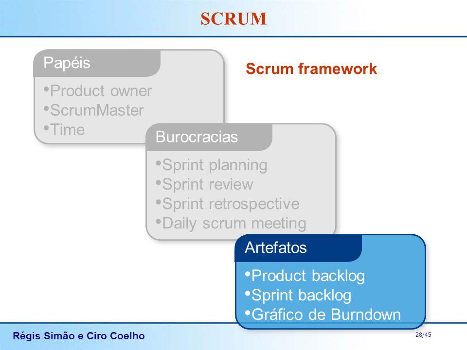 Régis Simão e Ciro Coelho 28/45 SCRUM Product owner ScrumMaster Time Papéis Scrum framework Sprint planning Sprint review Sprint retrospective Daily s