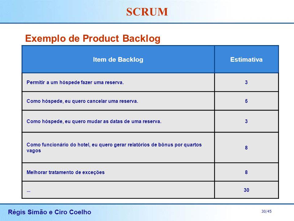 Régis Simão e Ciro Coelho 30/45 SCRUM Exemplo de Product Backlog Item de BacklogEstimativa Permitir a um hóspede fazer uma reserva.3 Como hóspede, eu