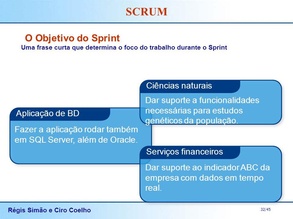 Régis Simão e Ciro Coelho 32/45 SCRUM O Objetivo do Sprint Uma frase curta que determina o foco do trabalho durante o Sprint Aplicação de BD Serviços