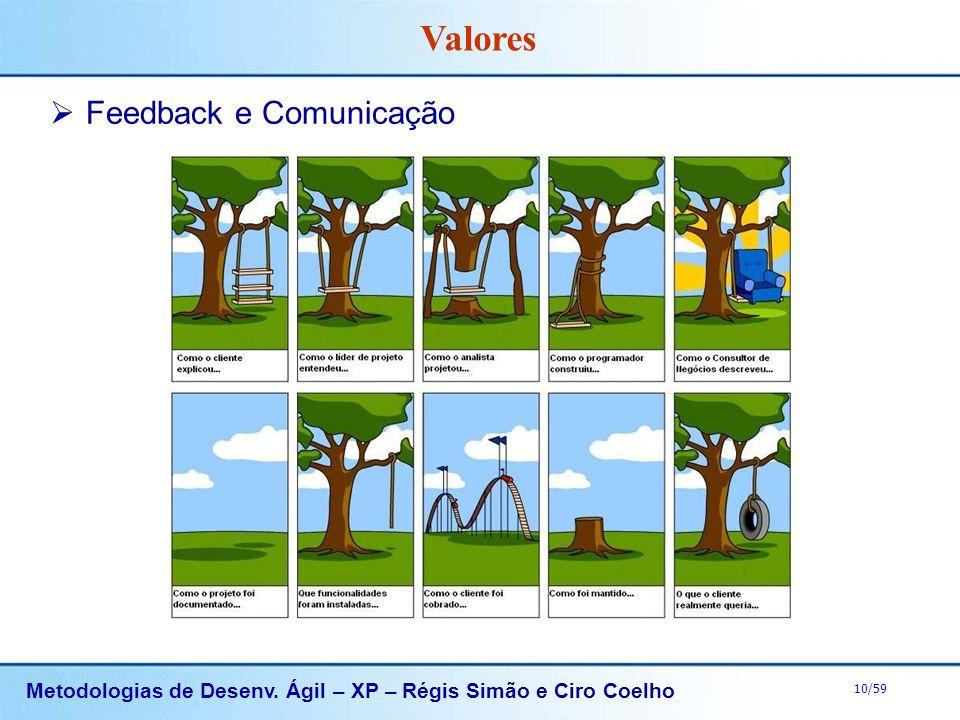 Metodologias de Desenv. Ágil – XP – Régis Simão e Ciro Coelho 10/59 Feedback e Comunicação Valores