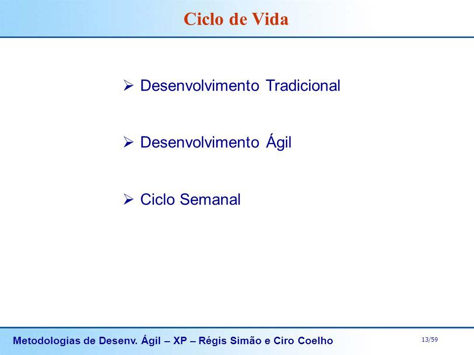 Metodologias de Desenv. Ágil – XP – Régis Simão e Ciro Coelho 13/59 Desenvolvimento Tradicional Desenvolvimento Ágil Ciclo Semanal Ciclo de Vida