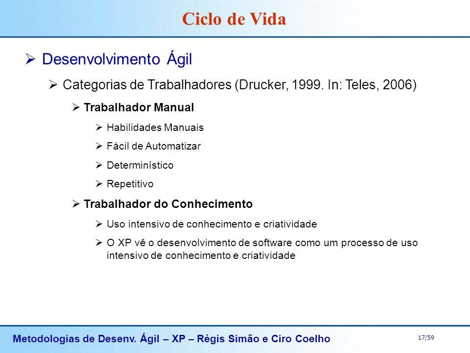Metodologias de Desenv. Ágil – XP – Régis Simão e Ciro Coelho 17/59 Desenvolvimento Ágil Categorias de Trabalhadores (Drucker, 1999. In: Teles, 2006)