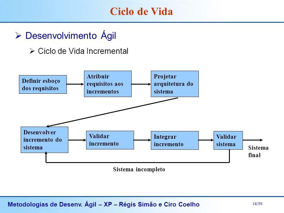 Metodologias de Desenv. Ágil – XP – Régis Simão e Ciro Coelho 18/59 Desenvolvimento Ágil Ciclo de Vida Incremental Ciclo de Vida Definir esboço dos re