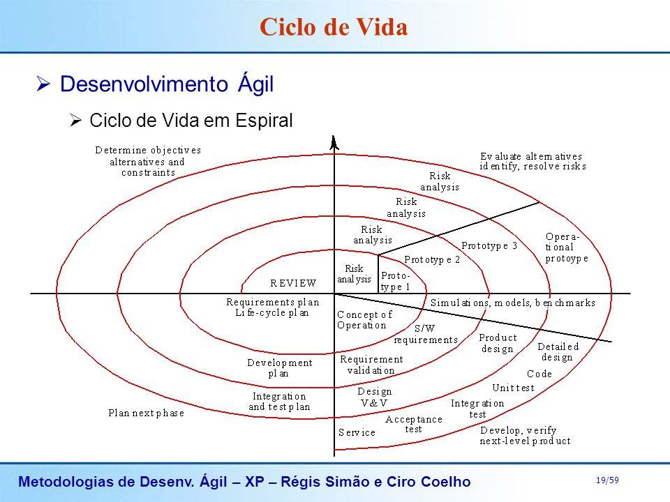 Metodologias de Desenv. Ágil – XP – Régis Simão e Ciro Coelho 19/59 Desenvolvimento Ágil Ciclo de Vida em Espiral Ciclo de Vida