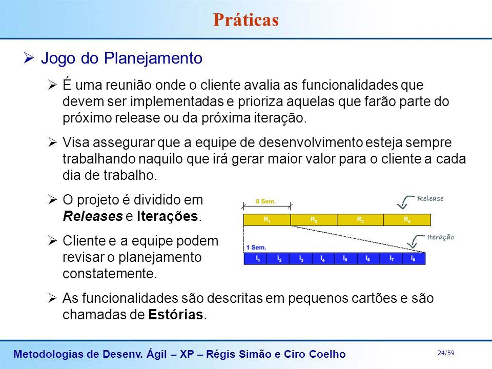 Metodologias de Desenv. Ágil – XP – Régis Simão e Ciro Coelho 24/59 Práticas Jogo do Planejamento É uma reunião onde o cliente avalia as funcionalidad