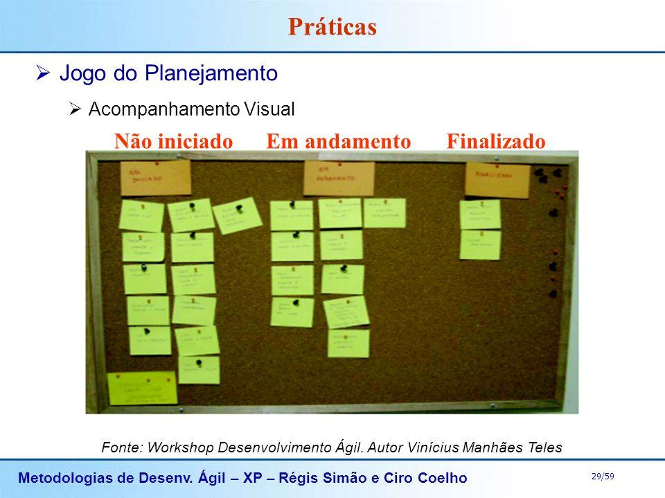 Metodologias de Desenv. Ágil – XP – Régis Simão e Ciro Coelho 29/59 Jogo do Planejamento Acompanhamento Visual Fonte: Workshop Desenvolvimento Ágil. A