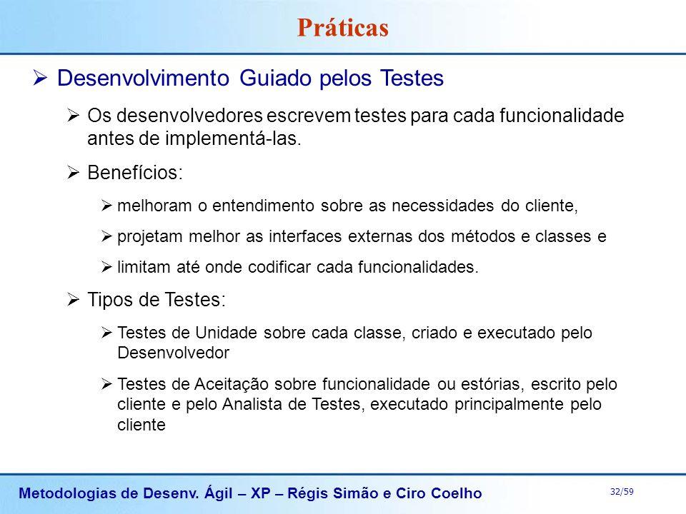 Metodologias de Desenv. Ágil – XP – Régis Simão e Ciro Coelho 32/59 Práticas Desenvolvimento Guiado pelos Testes Os desenvolvedores escrevem testes pa