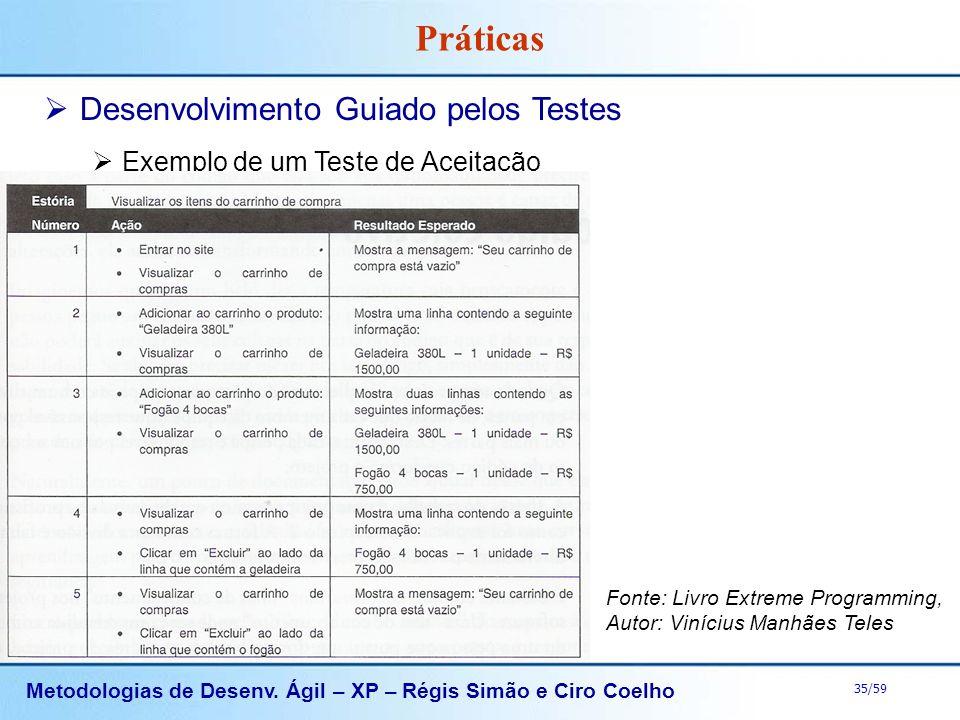 Metodologias de Desenv. Ágil – XP – Régis Simão e Ciro Coelho 35/59 Práticas Desenvolvimento Guiado pelos Testes Exemplo de um Teste de Aceitação Font