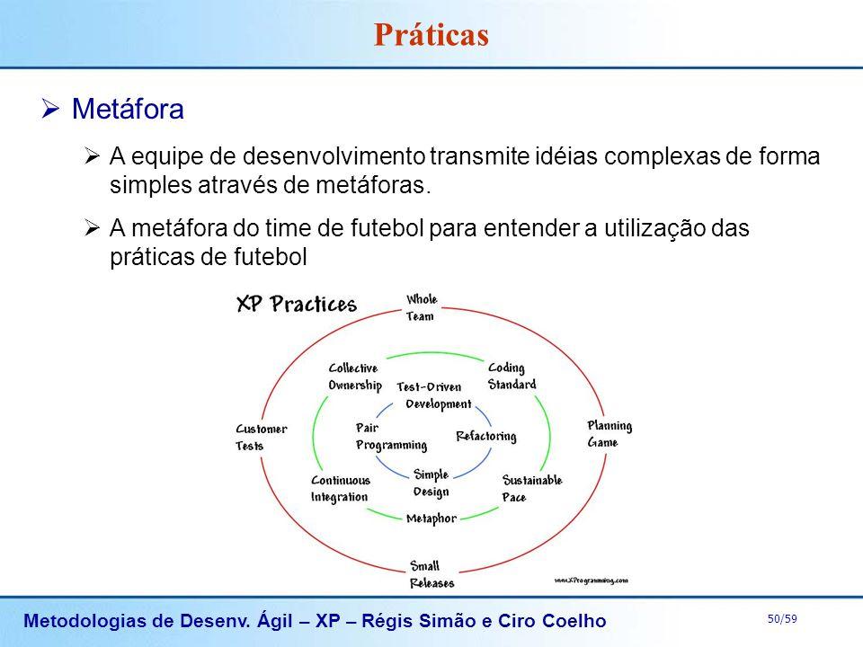 Metodologias de Desenv. Ágil – XP – Régis Simão e Ciro Coelho 50/59 Práticas Metáfora A equipe de desenvolvimento transmite idéias complexas de forma