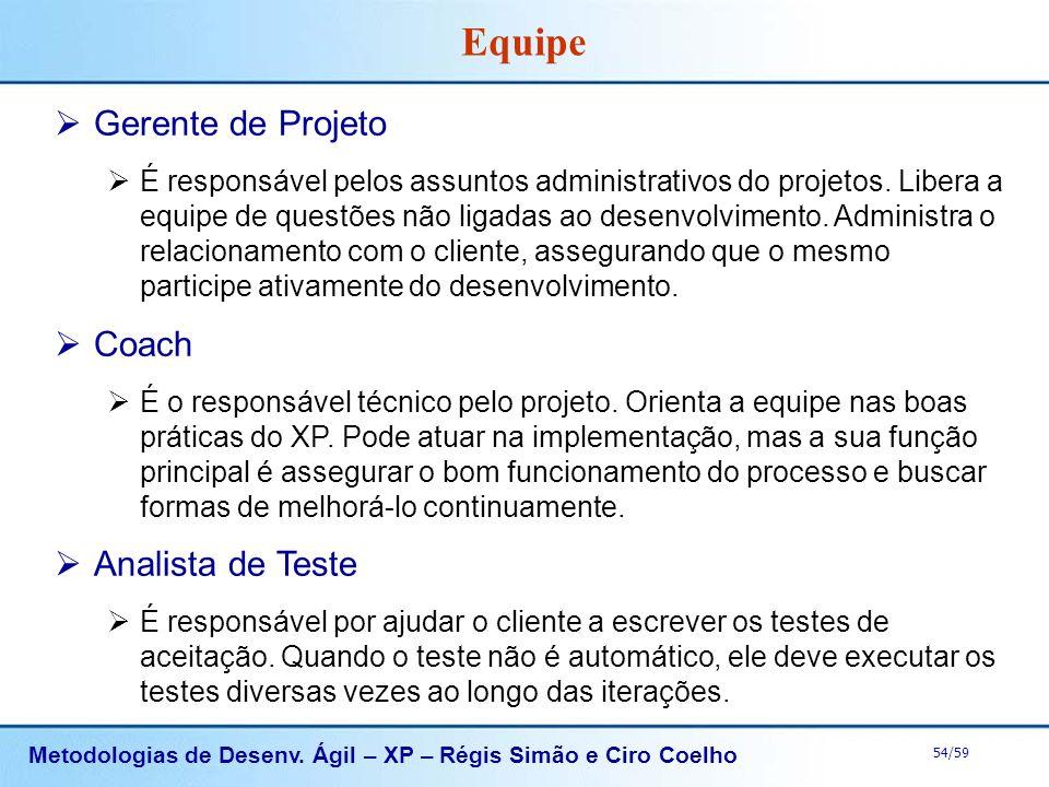 Metodologias de Desenv. Ágil – XP – Régis Simão e Ciro Coelho 54/59 Equipe Gerente de Projeto É responsável pelos assuntos administrativos do projetos