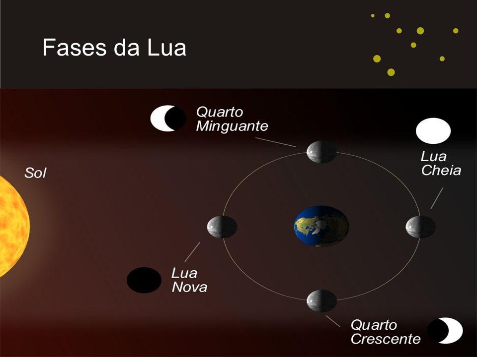 Área reservada para imagem; substituir box branco por imagem. Fases da Lua Espaço para Legenda