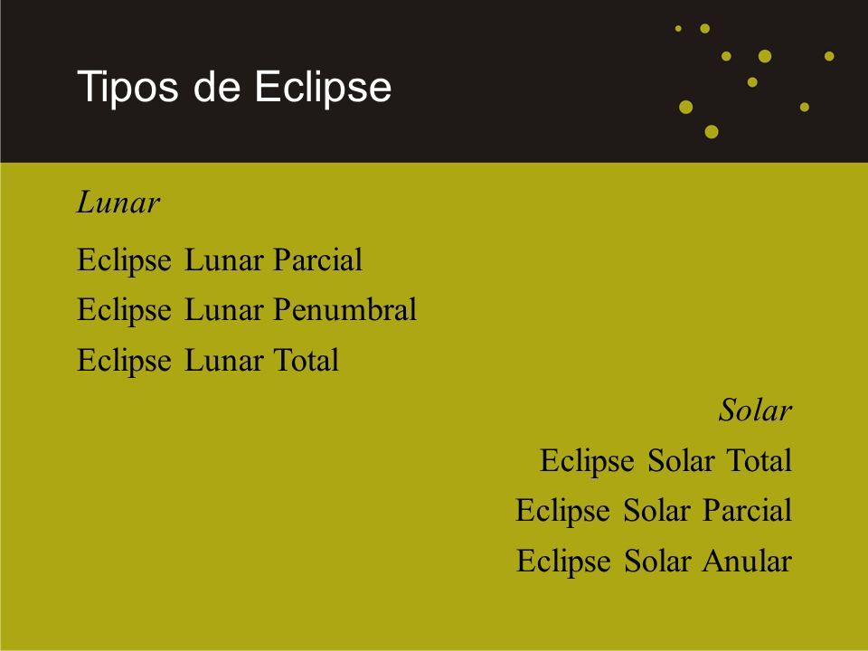 Lunar Eclipse Lunar Parcial Eclipse Lunar Penumbral Eclipse Lunar Total Solar Eclipse Solar Total Eclipse Solar Parcial Eclipse Solar Anular Tipos de