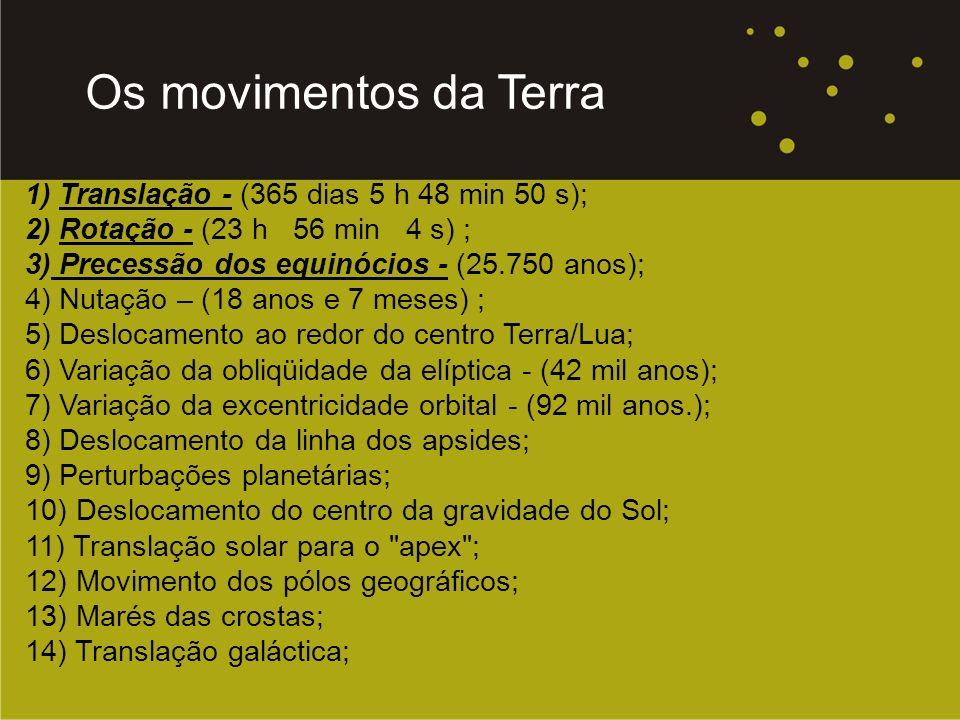 1) Translação - (365 dias 5 h 48 min 50 s); 2) Rotação - (23 h 56 min 4 s) ; 3) Precessão dos equinócios - (25.750 anos); 4) Nutação – (18 anos e 7 me