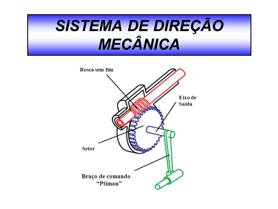 SISTEMA DE DIREÇÃO MECÂNICA BRAÇO PITMAN