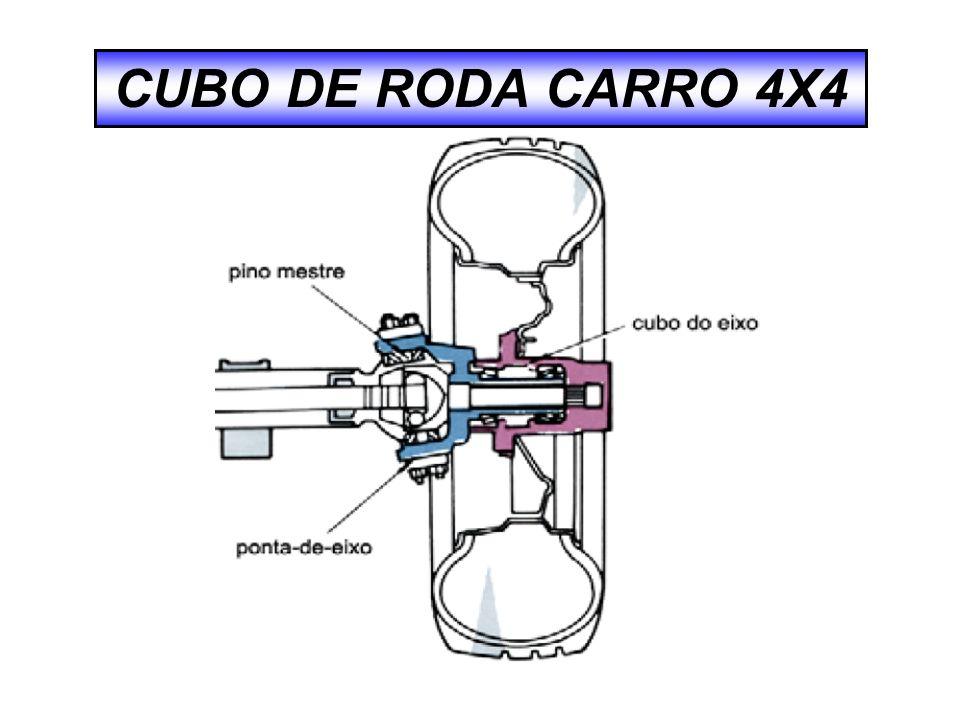 CUBO DE RODA CARRO TRAÇÃO DIANTEIRA