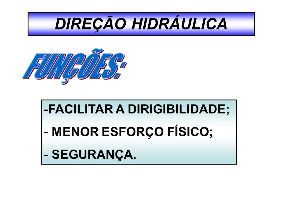 DIREÇÃO HIDRÁULICA Coluna de direção Caixa de direção Manda de eixo Bomba hidráulica Reservatório Terminal de articulação