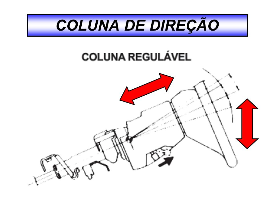 COLUNA DE DIREÇÃO COLAPSÍVEL