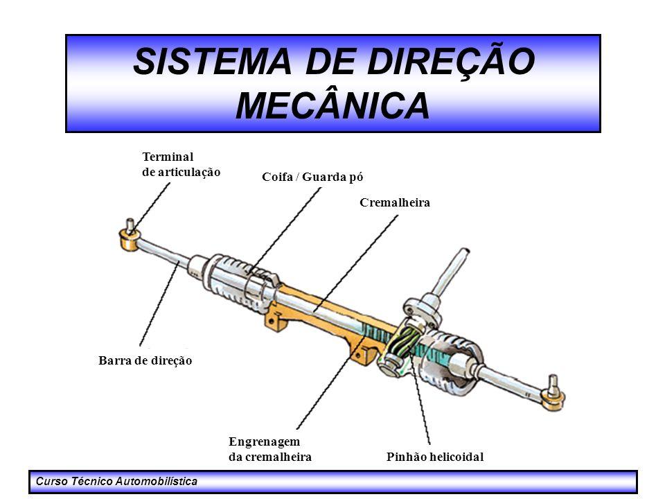SISTEMA DE DIREÇÃO MECÂNICA Rosca sem fim Eixo de Saída Setor Braço de comando Ptiman
