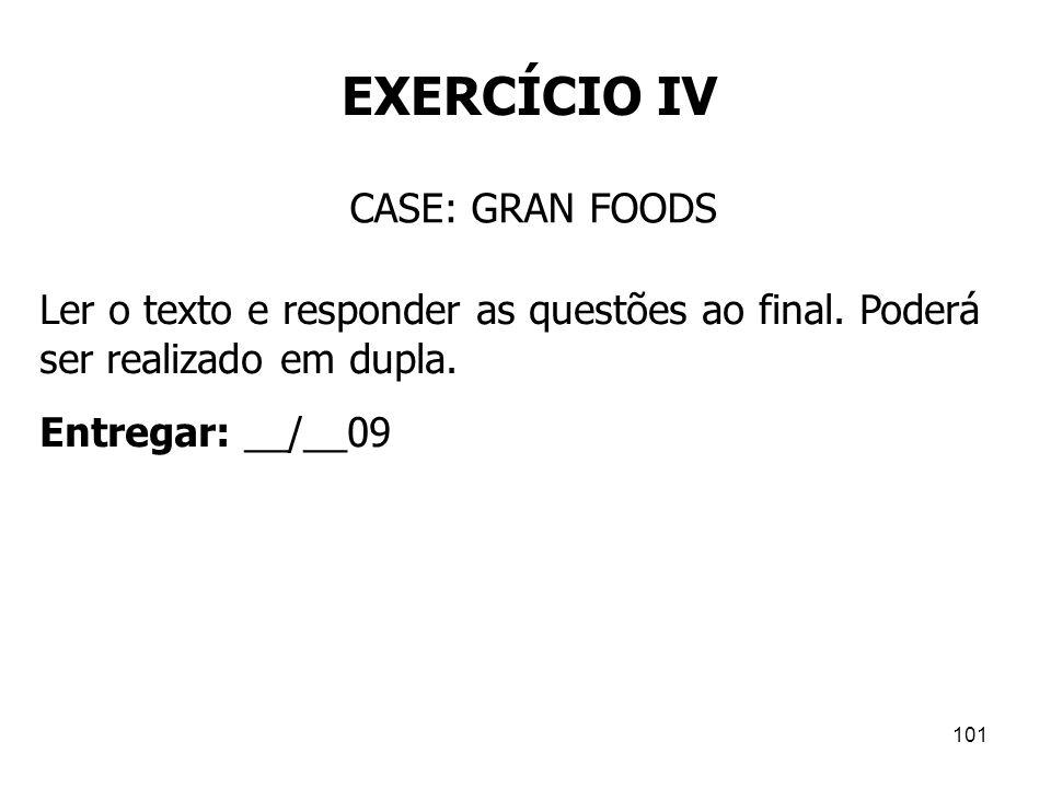 101 CASE: GRAN FOODS Ler o texto e responder as questões ao final. Poderá ser realizado em dupla. Entregar: __/__09 EXERCÍCIO IV