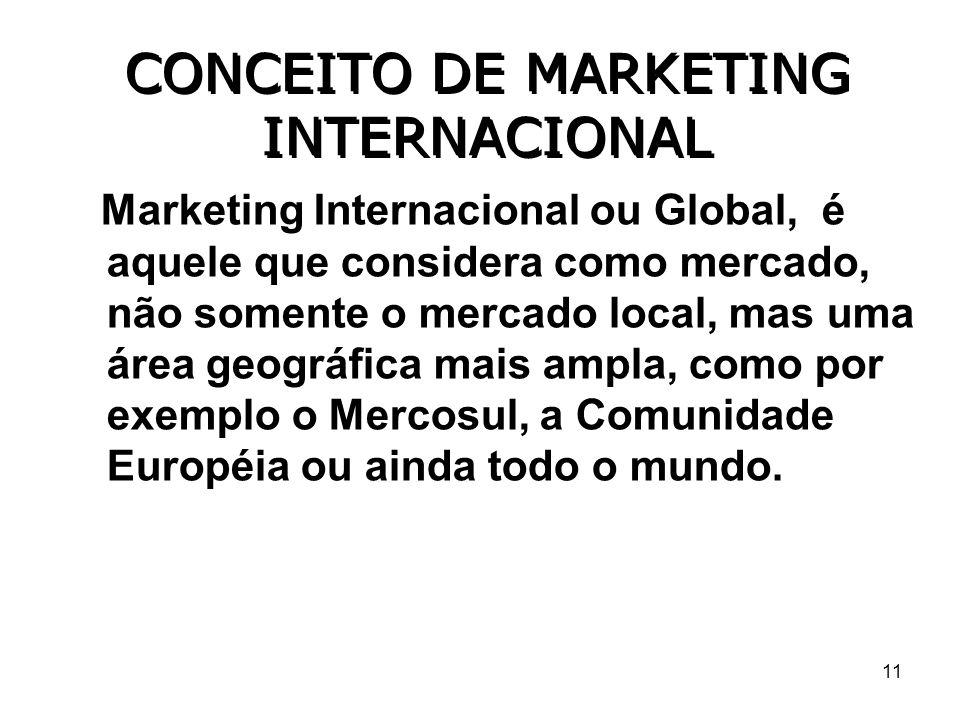 11 CONCEITO DE MARKETING INTERNACIONAL Marketing Internacional ou Global, é aquele que considera como mercado, não somente o mercado local, mas uma ár