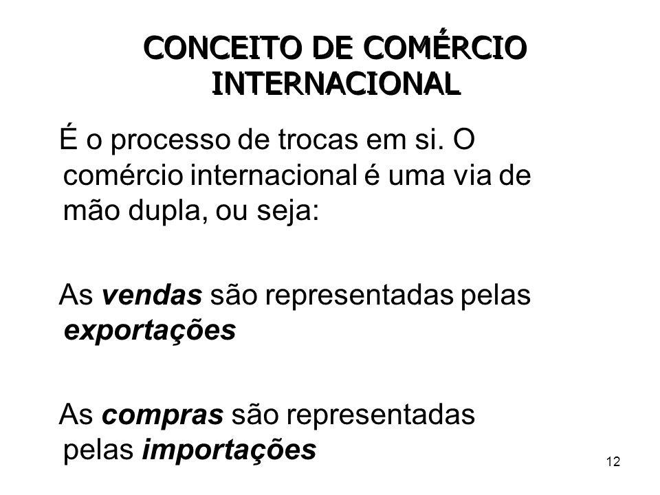 12 CONCEITO DE COMÉRCIO INTERNACIONAL É o processo de trocas em si. O comércio internacional é uma via de mão dupla, ou seja: As vendas são representa