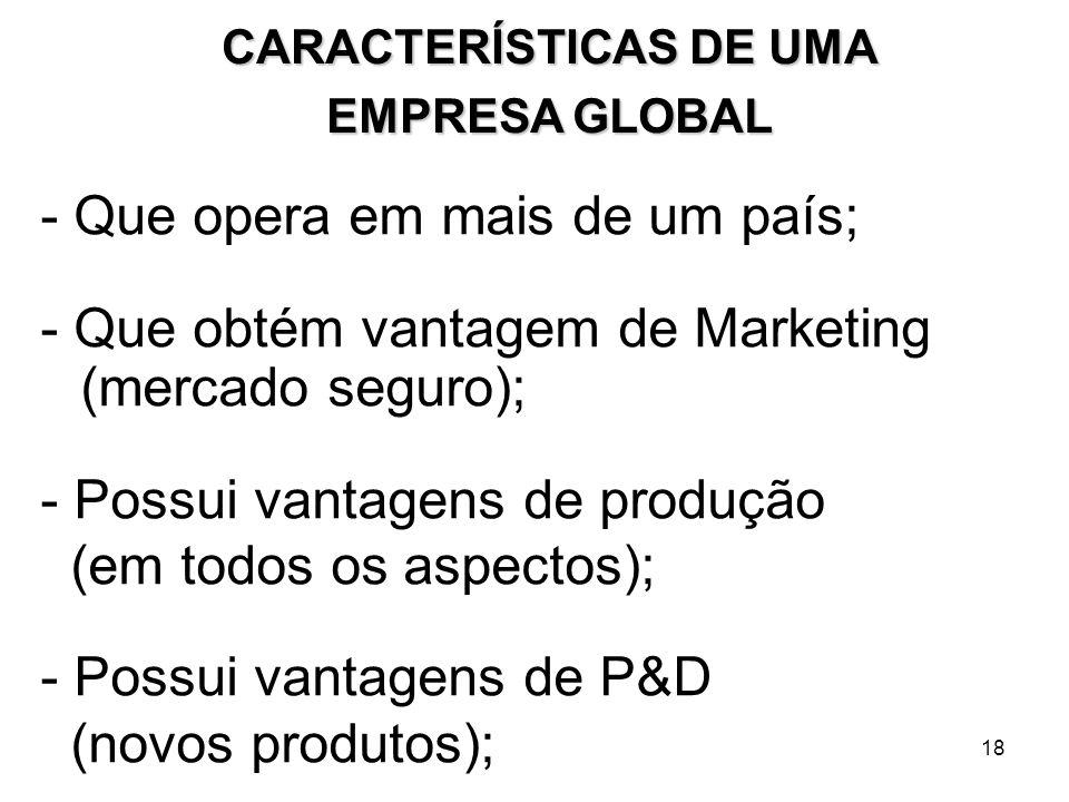 18 - Que opera em mais de um país; - Que obtém vantagem de Marketing (mercado seguro); - Possui vantagens de produção (em todos os aspectos); - Possui