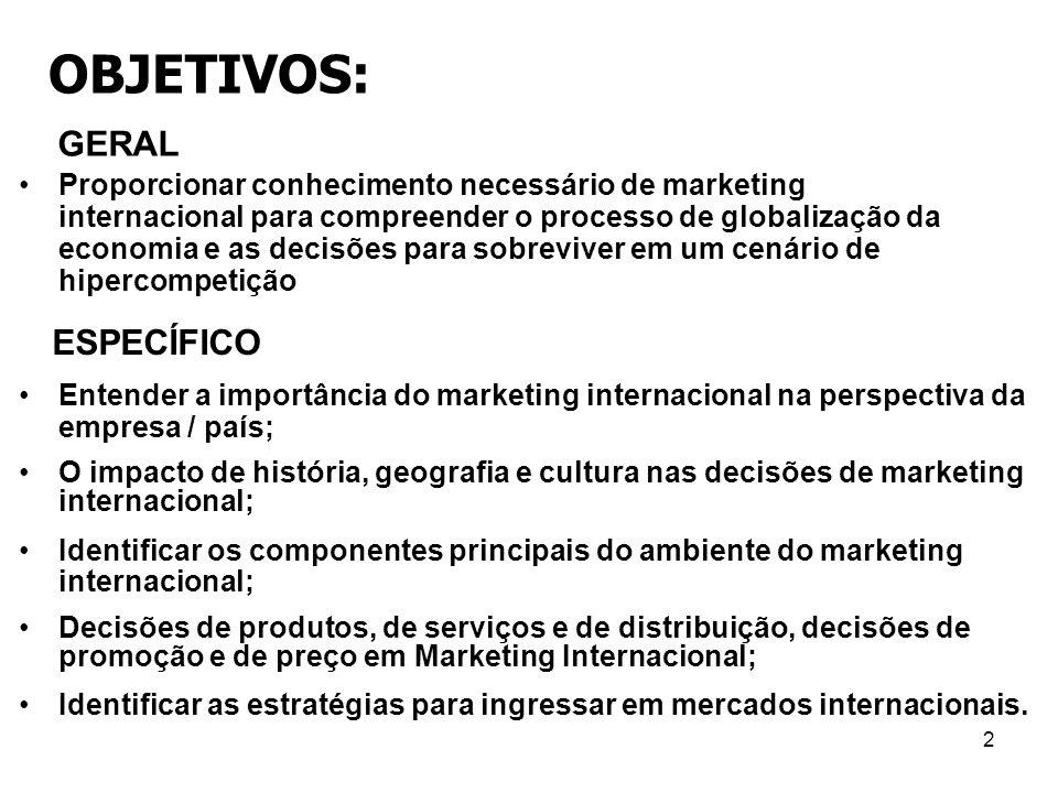 2 GERAL Proporcionar conhecimento necessário de marketing internacional para compreender o processo de globalização da economia e as decisões para sob