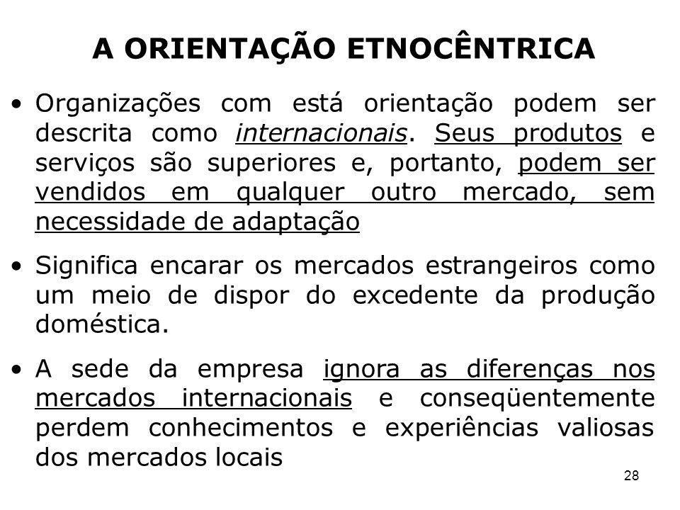 28 Organizações com está orientação podem ser descrita como internacionais. Seus produtos e serviços são superiores e, portanto, podem ser vendidos em