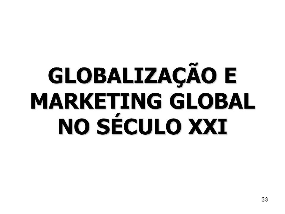 33 GLOBALIZAÇÃO E MARKETING GLOBAL NO SÉCULO XXI