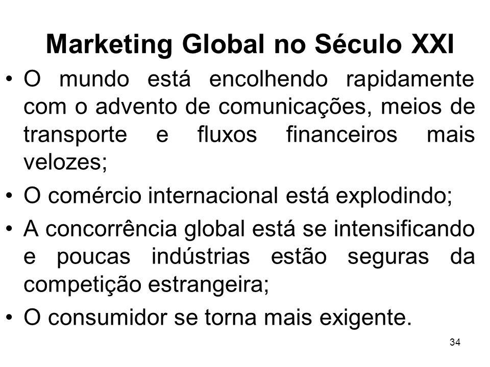 34 Marketing Global no Século XXI O mundo está encolhendo rapidamente com o advento de comunicações, meios de transporte e fluxos financeiros mais vel