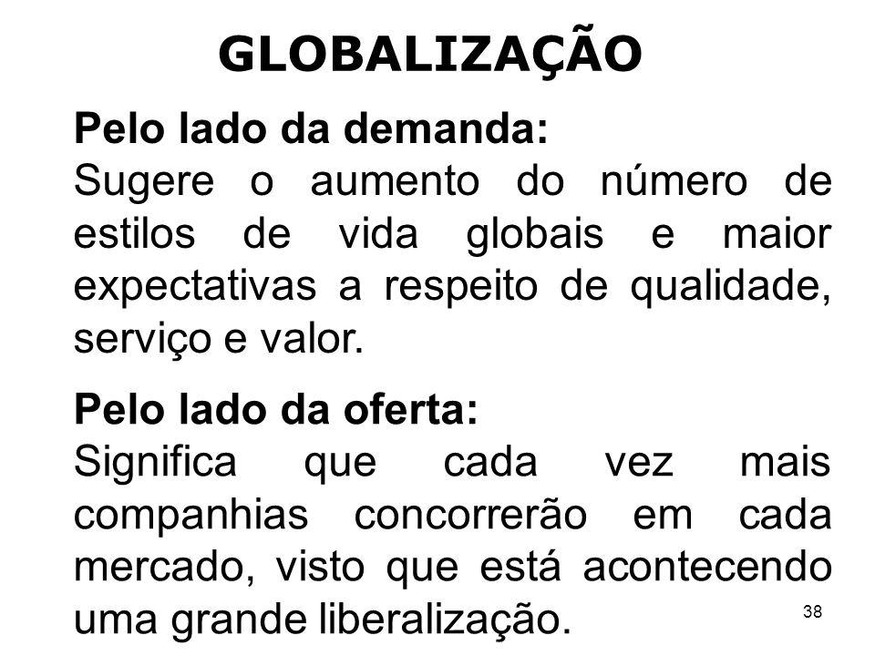 38 Pelo lado da demanda: Sugere o aumento do número de estilos de vida globais e maior expectativas a respeito de qualidade, serviço e valor. Pelo lad