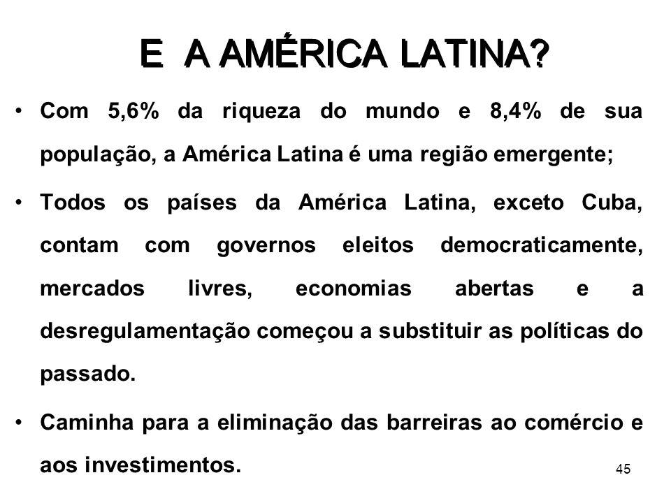 45 Com 5,6% da riqueza do mundo e 8,4% de sua população, a América Latina é uma região emergente; Todos os países da América Latina, exceto Cuba, cont