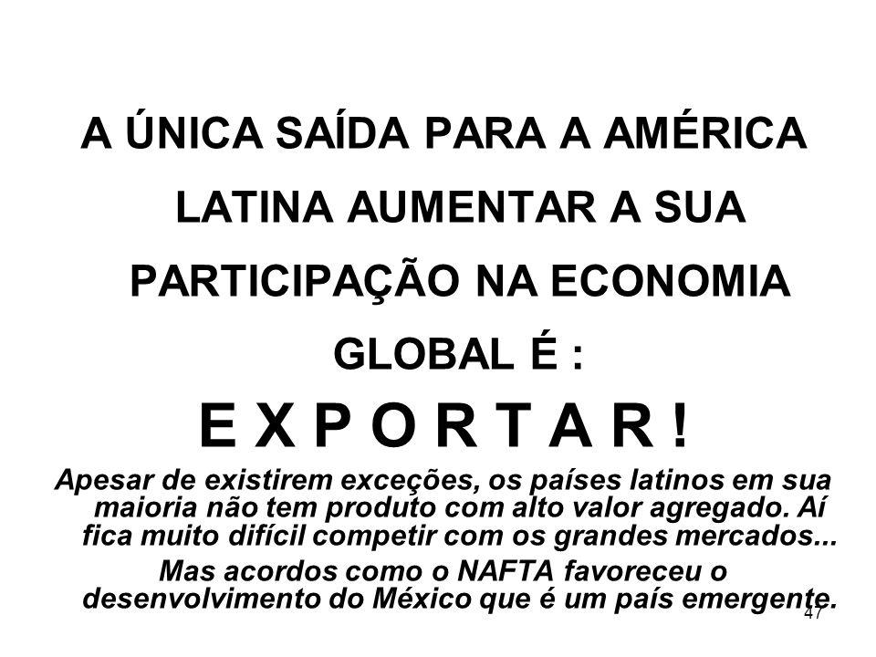 47 A ÚNICA SAÍDA PARA A AMÉRICA LATINA AUMENTAR A SUA PARTICIPAÇÃO NA ECONOMIA GLOBAL É : E X P O R T A R ! Apesar de existirem exceções, os países la