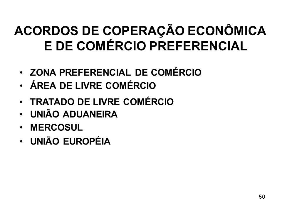 50 ACORDOS DE COPERAÇÃO ECONÔMICA E DE COMÉRCIO PREFERENCIAL ZONA PREFERENCIAL DE COMÉRCIO ÁREA DE LIVRE COMÉRCIO TRATADO DE LIVRE COMÉRCIO UNIÃO ADUA
