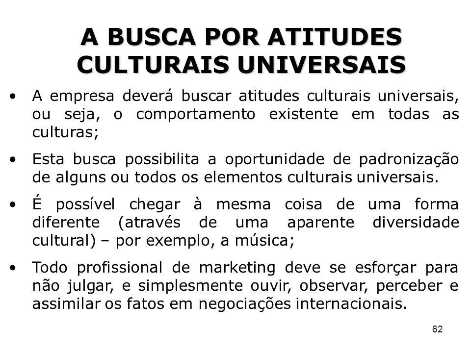 62 A BUSCA POR ATITUDES CULTURAIS UNIVERSAIS A empresa deverá buscar atitudes culturais universais, ou seja, o comportamento existente em todas as cul